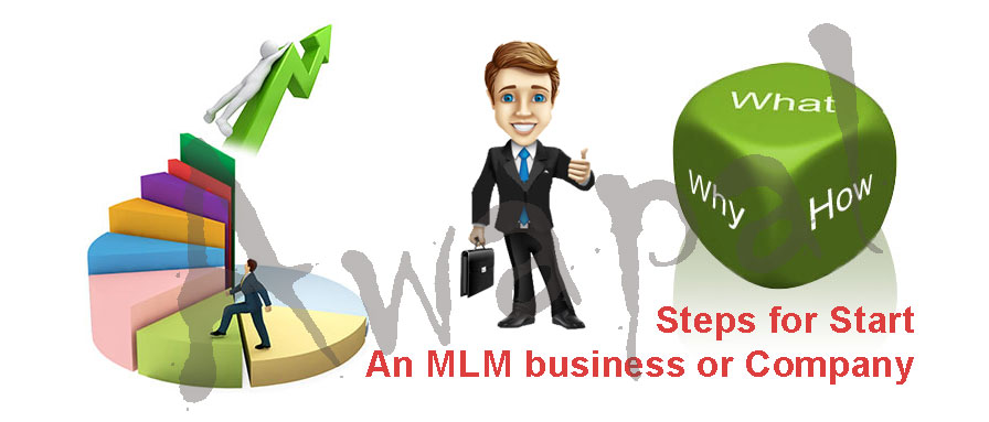 Start Your Own Business - LBS Software